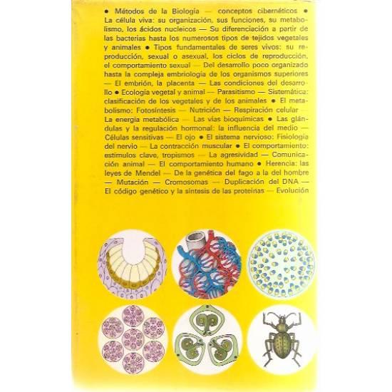 Atlas de biología